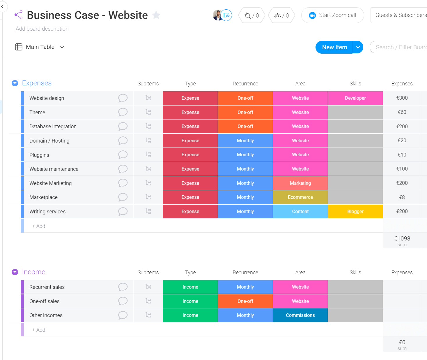 How to create a collaborative business case in monday.com - Board 1