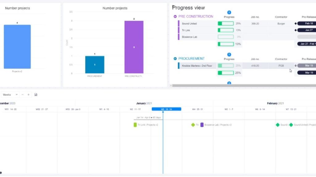 Dashboard - Gen - Charts and Timeline