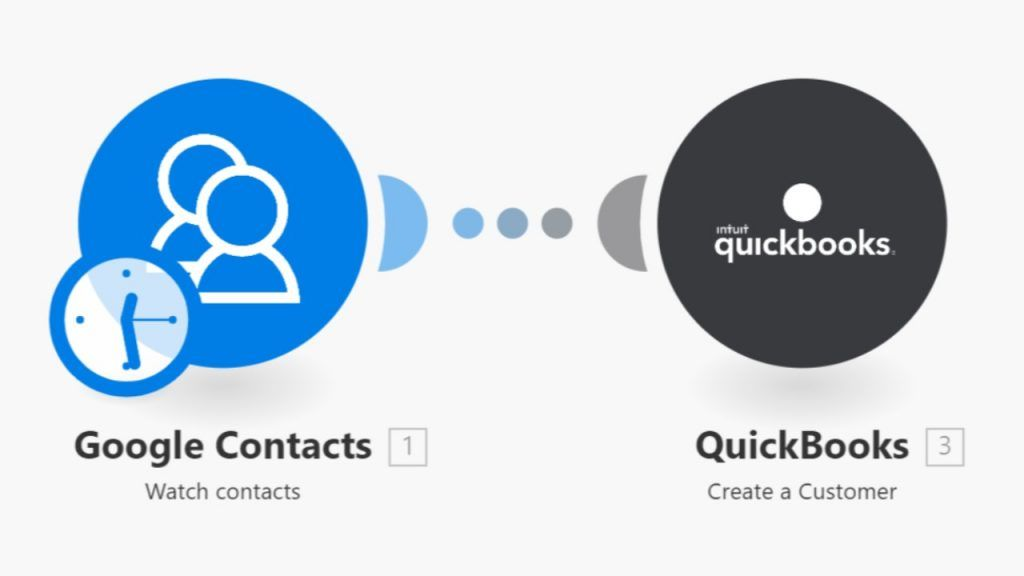 Google contacts to QuickBooks - Synchronize contacts