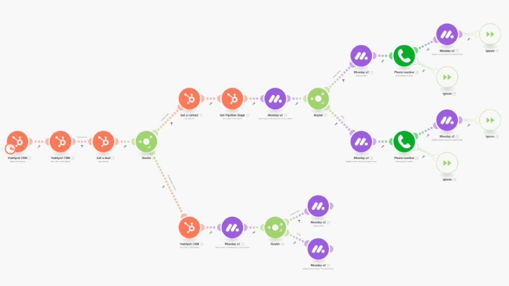HubSpot to Monday.com - Get deals from different pipelines and synchronize them with several boards