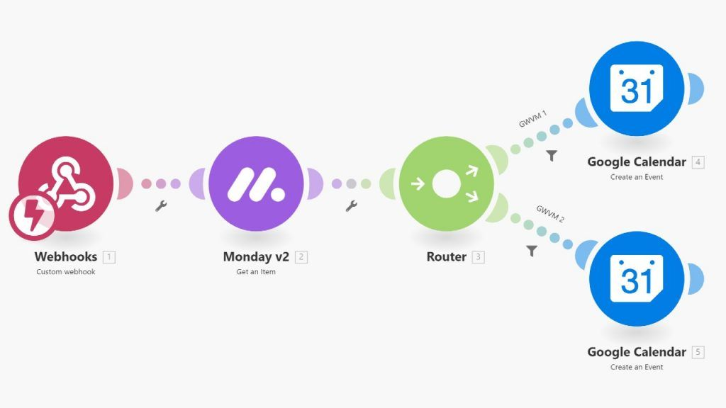 Monday.com to Google Calendar - Create events with full information