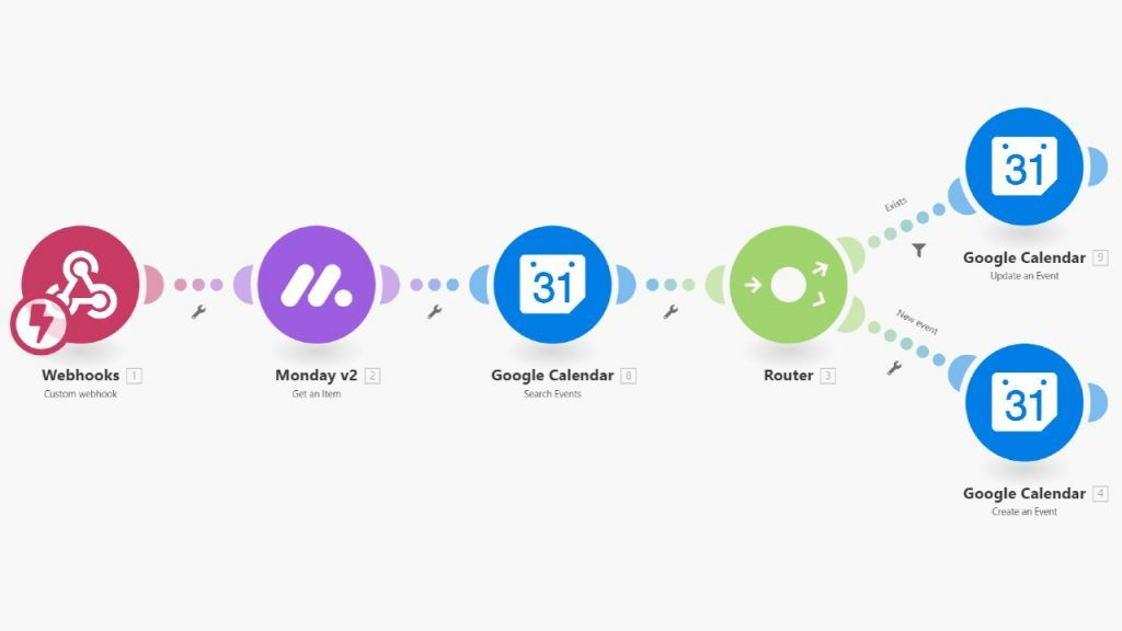 Monday.com to Google Calendar - Create events with full information and synchronize them
