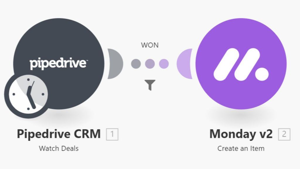 PipeDrive to Monday.com - Get won deals