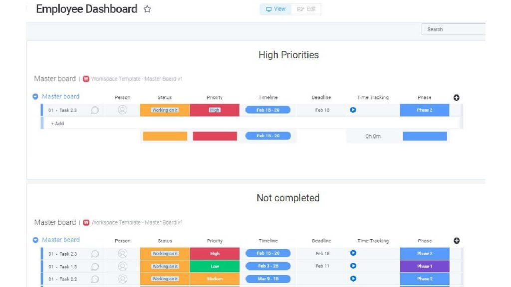 Dashboard - Table View By Priority